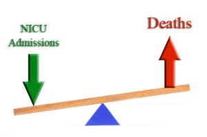 Nicu admissions v deaths