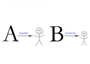 letters stick figures