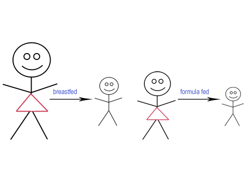 mothers stick figures