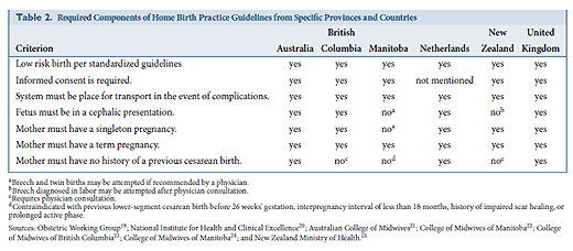 International midwifery guidelines small