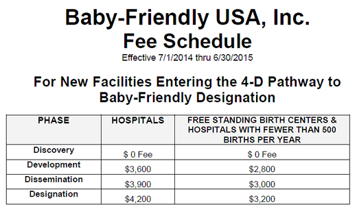 BFHI fee schedule