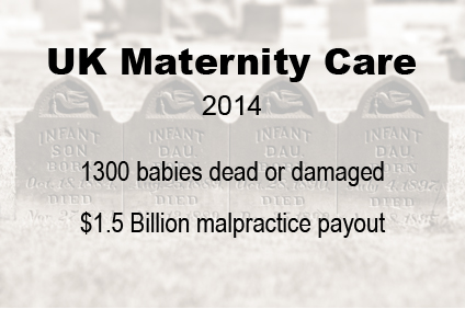 UK maternity care 2014