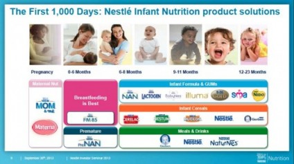 The First 1,000 Days: NestlŽ leadership in Infant Nutrition.