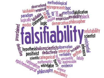 16501989 - abstract word cloud for falsifiability with related tags and terms