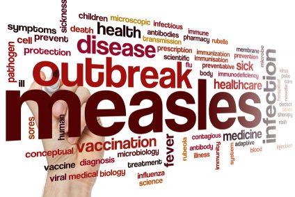 Measles word cloud